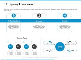 Company Overview M2533 Ppt Powerpoint Presentation File Infographics
