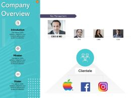 Company Overview M3026 Ppt Powerpoint Presentation Icon Layout