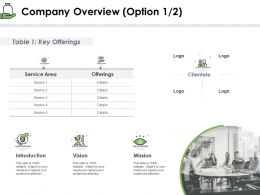 Company Overview Option Offerings Ppt Powerpoint Presentation Professional