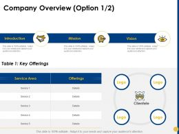 Company Overview Option Service Area Ppt Powerpoint Presentation Pictures Influencers