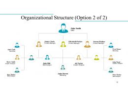 Company Overview Powerpoint Presentation Slides