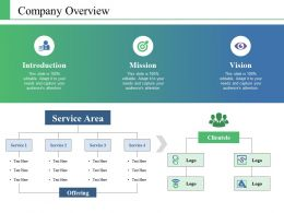 Company Overview Ppt Model Guidelines