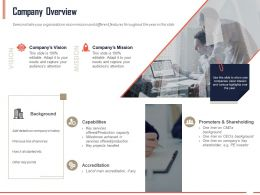 Company Overview Ppt Powerpoint Presentation Diagram Templates