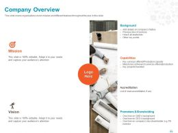 Company Overview Ppt Powerpoint Presentation File Layouts