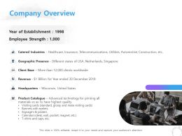 Company Overview Ppt Powerpoint Presentation Layouts Background Image