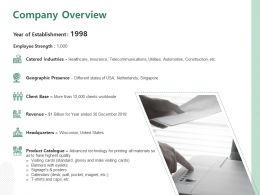 Company Overview Ppt Powerpoint Presentation Show Mockup