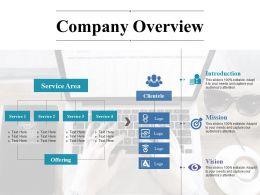 Company Overview Presentation Portfolio
