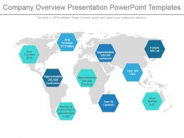 Company Overview Presentation Powerpoint Templates