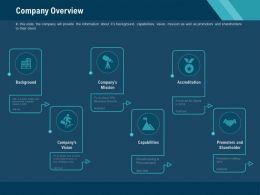 Company Overview Promoters And Capabilities Ppt Powerpoint Presentation Tips