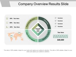 Company Overview Results Slide Powerpoint Slide Designs