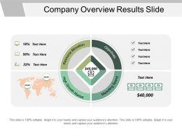 company_overview_results_slide_powerpoint_slide_designs_Slide01