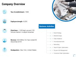 Company Overview Revenue Ppt Powerpoint Presentation Gallery Ideas