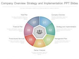 Company Overview Strategy And Implementation Ppt Slides