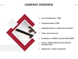 Company Overview Strength Ppt Powerpoint Presentation Graphics