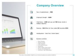 Company Overview Strength Ppt Powerpoint Presentation Outline Ideas