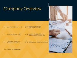 Company Overview Strength Ppt Powerpoint Presentation Pictures Vector