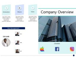 Company Overview Synergy In Business Ppt Sample