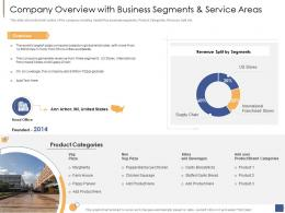 Company Overview With Business Segments And Service Areas Revenue Ppt Professional