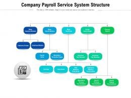 Company Payroll Service System Structure