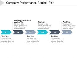Company Performance Against Plan Ppt Powerpoint Presentation File Slide Download Cpb