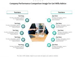 Company Performance Comparison Image For Get Wills Advice Infographic Template