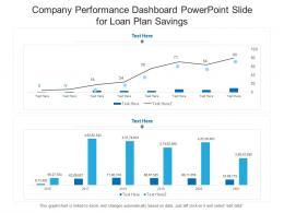 Company Performance Dashboard Powerpoint Slide For Loan Plan Savings