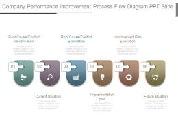 Company Performance Improvement Process Flow Diagram Ppt Slide