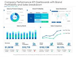 Company Performance KPI Dashboards With Brand Profitability And Sales Breakdown Powerpoint Template