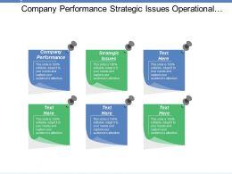 Company Performance Strategic Issues Operational Plans Adjust Necessary