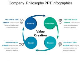 Company Philosophy Ppt Infographics