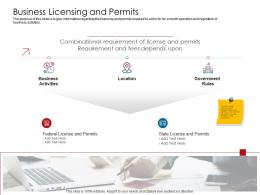 Company Playbook Business Licensing And Permits Ppt Powerpoint Presentation Graphic Images