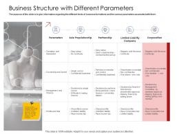 Company Playbook Business Structure With Different Parameters Ppt Powerpoint Presentation Slide Download