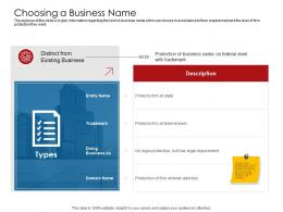 Company Playbook Choosing A Business Name Ppt Powerpoint Presentation Professional Pictures