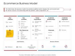 Company Playbook Ecommerce Business Model Ppt Powerpoint Presentation Model Icon