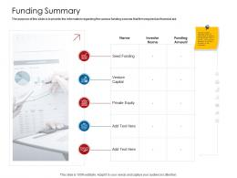 Company Playbook Funding Summary Ppt Powerpoint Presentation Infographic Template Example 2015
