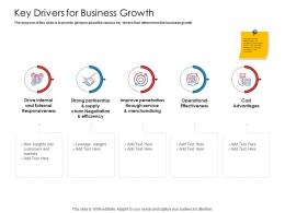 Company Playbook Key Drivers For Business Growth Ppt Powerpoint Presentation Icon Outline