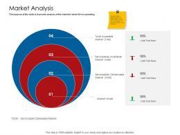 Company Playbook Market Analysis Ppt Powerpoint Presentation Inspiration Example Topics