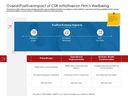 Company Playbook Overall Positive Impact Of CSR Initiatives On Firms Wellbeing Ppt Powerpoint Presentation Example