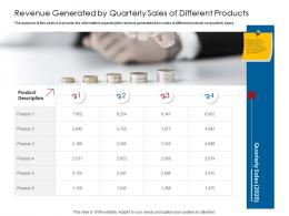 Company Playbook Revenue Generated By Quarterly Sales Of Different Products Ppt Powerpoint Presentation Inspiration