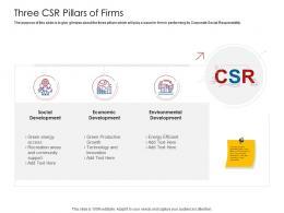 Company Playbook Three CSR Pillars Of Firms Ppt Powerpoint Presentation Show Brochure
