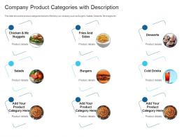 Company Product Categories With Description Raise Debt Capital Commercial Finance Companies Ppt Grid
