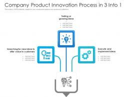 Company Product Innovation Process In 3 Into 1