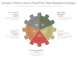 Company Product Launch Powerpoint Slide Background Designs