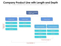 Company Product Line With Length And Depth