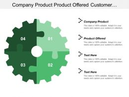 Company Product Product Offered Customer Relationship Customer Service