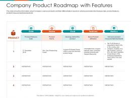 Company Product Roadmap With Features Raise Seed Financing From Angel Investors Ppt Layouts Guide