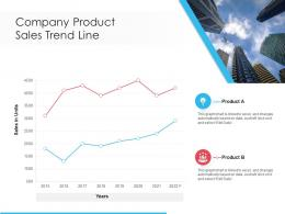 Company Product Sales Trend Line