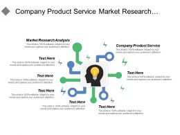 Company Product Service Market Research Analysis Financial Plan
