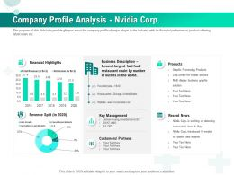 Company Profile Analysis Nvidia Corp Ppt Gallery