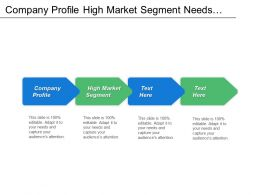Company Profile High Market Segment Needs Narrow Target Market